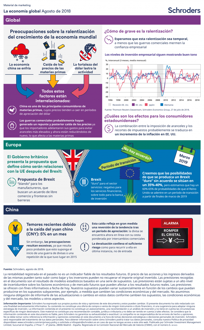 global economic outlook infographic eses ago18 highres 1536650883