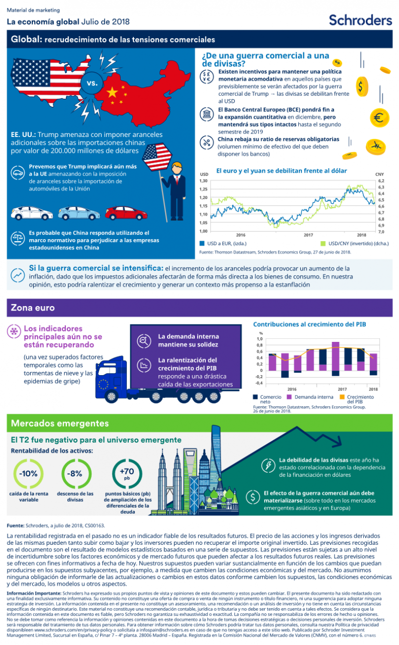 global economic outlook infographic eses jul18 page 1 1532948117