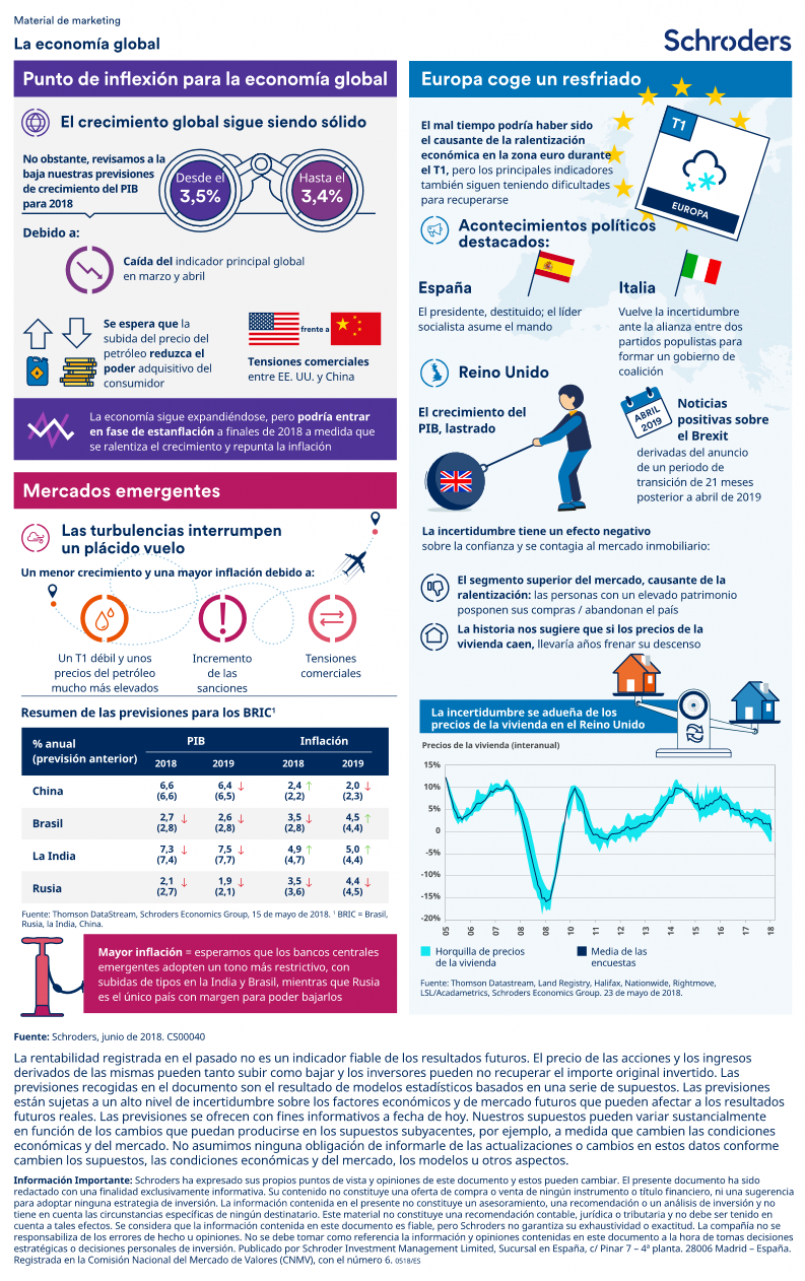 global economic outlook infographic eses jun18 page 1 1530517997
