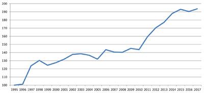 El papel de las exportaciones en las frutas y hortalizas españolas